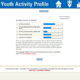 Youth Activity Profile 1
