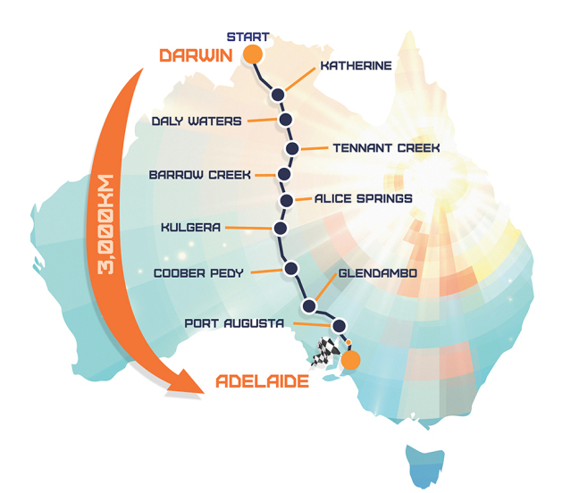 The World Solar Challenge route across Australia