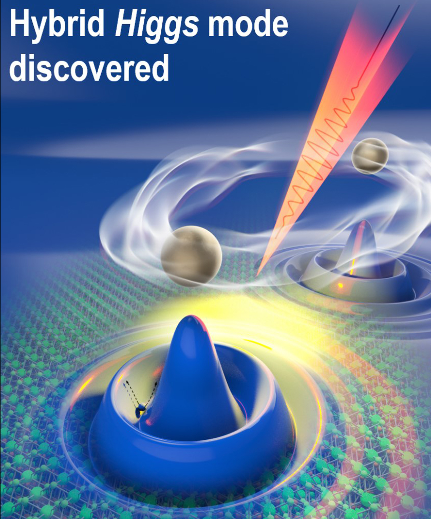 This illustration shows light-controlled Higgs modes in a superconductor.